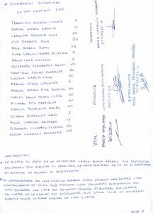 Acta Mesa Electoral 2