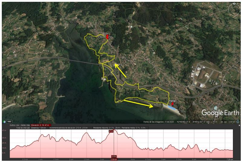 sector de bicicleta de montaña tricross concello de rianxo